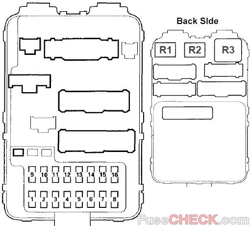 Схема блока предохранителей в салоне №2