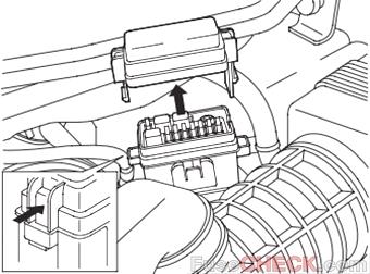 Расположение предохранителей в моторном отсеке