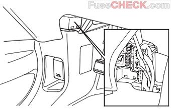 Расположение предохранителей в салоне автомобиля