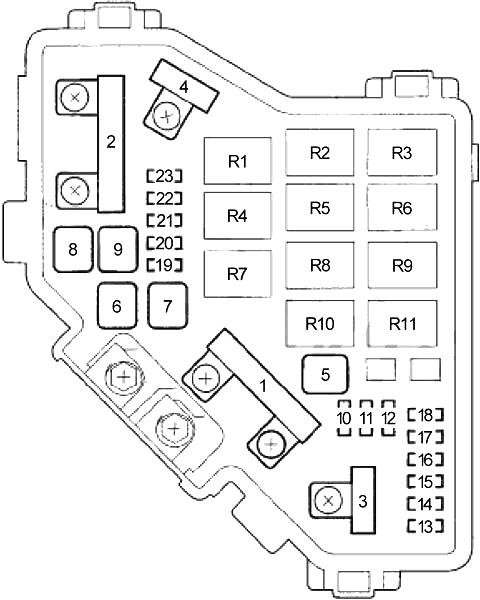 Схема блока предохранителей в первичном отсеке двигателя