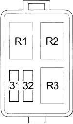 Схема блока предохранителей в вторичном моторном отсеке
