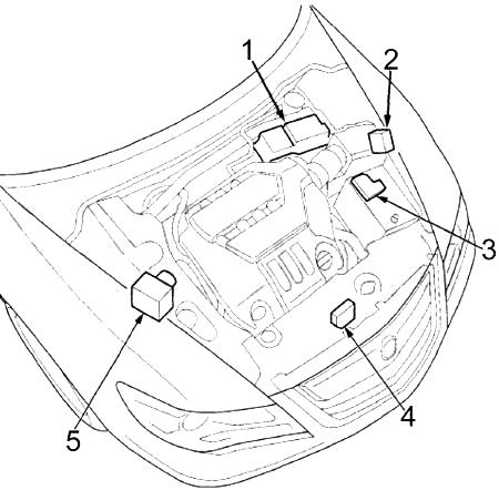 Обзор моторного отсека
