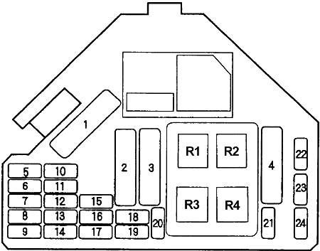 Схема блока предохранителей №1 в моторном отсеке (1995 г.)