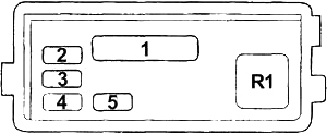 Блок предохранителей №2 в моторном отсеке (1995)