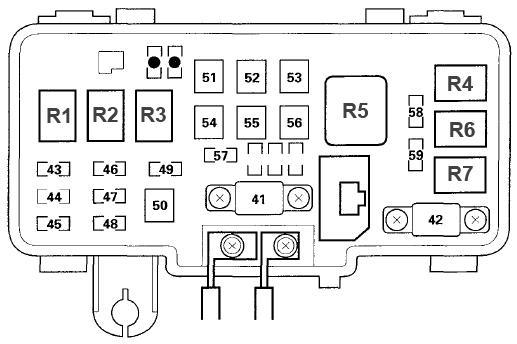 acura tl (1999-2003) fuse diagram • fusecheck.com  fuse box