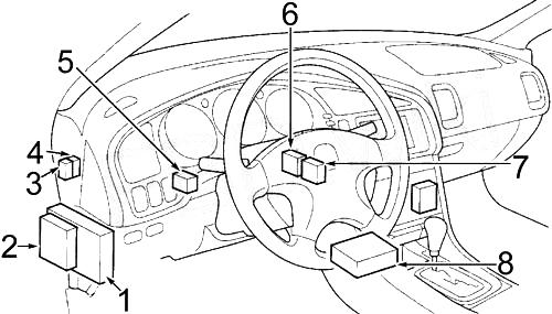 Обзор пассажирского салона 1