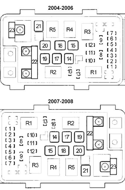 Acura TL (UA6/UA7; 2004-2008) Fuse Diagram • FuseCheck.com | Acura Tl Fuse Box Diagram Image Details |  | Fuse box