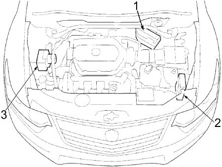 Обзор моторного отсека (3,5 л (V6))