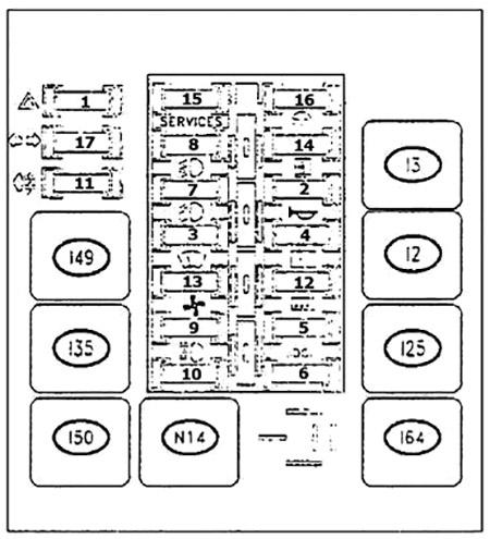 Схема блока предохранителей на приборной панели (тип 2)
