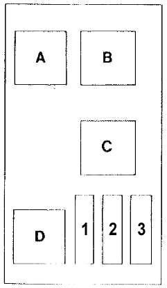 Схема предохранителей системы отопления и вентиляции