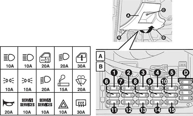alfa romeo 156 (1997-2007) fuse diagram • fusecheck.com  fuse box