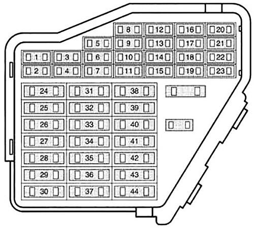 audi a3 & s3 (8l; 1996-2003) fuse diagram • fusecheck.com  fuse box