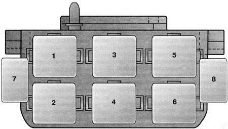 Панель дополнительных реле III