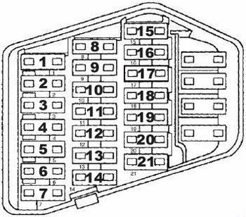 Блок-схема предохранителей на приборной панели