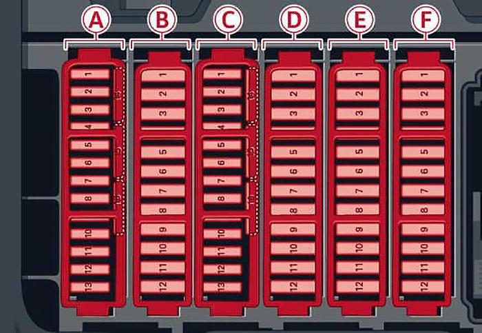 Схема панели предохранителей в багажном отделении