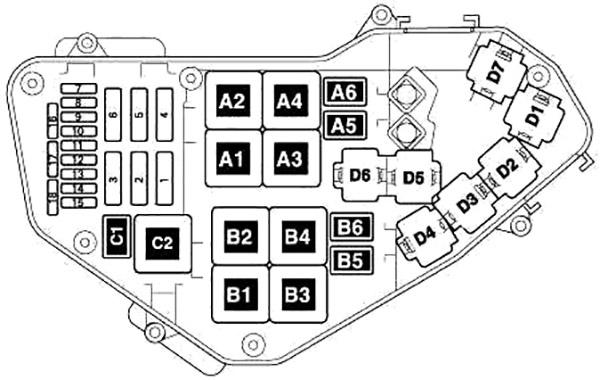 Схема блока предохранителей в моторном отсеке (бензин)