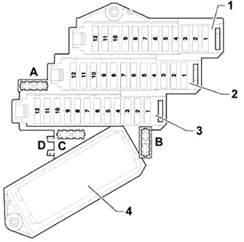 Схема блока предохранителей левой передней панели
