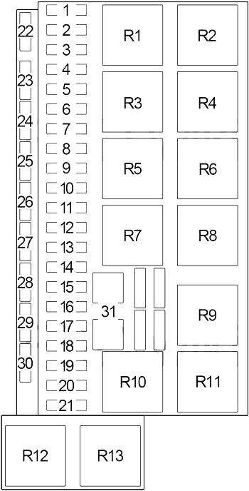 Схема блока предохранителей в салоне