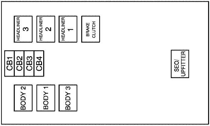 Блок предохранителей центральной панели приборов