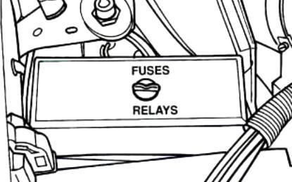 Engine Compartment Fuse Box Location (1993-1997)