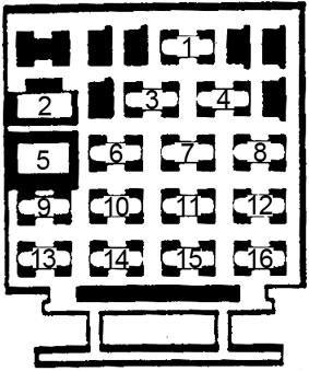 Схема блока предохранителей на приборной панели (1983-1990 гг.)