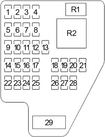 Схема блока предохранителей на приборной панели (2000-2005 гг.)
