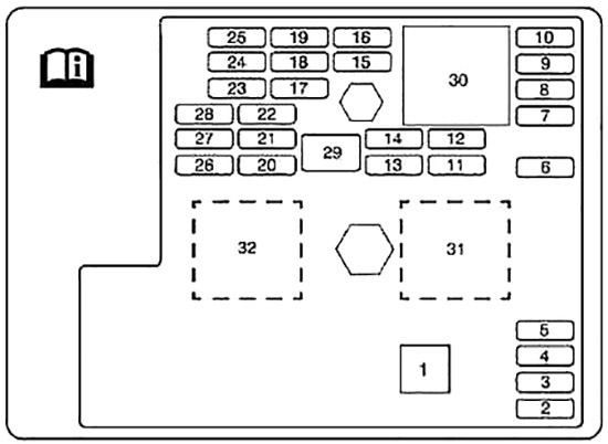 Floor Console Fuse Box Diagram