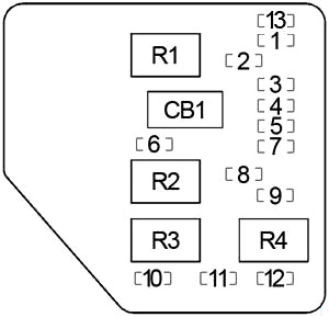 Left Instrument Panel Fuse Box Diagram