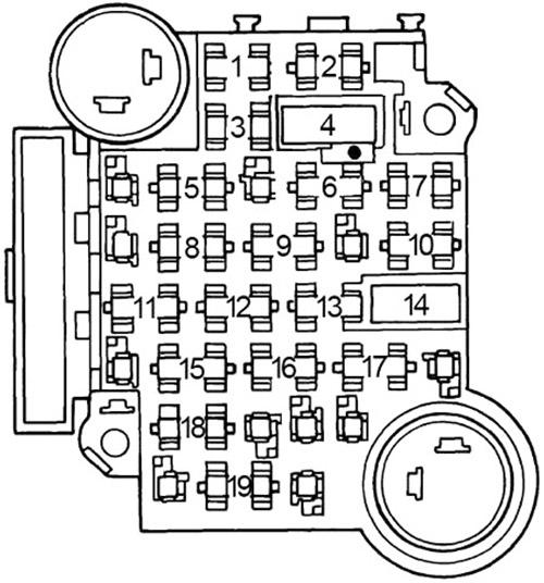 Блок предохранителей на приборной панели (1982-1984 гг.)