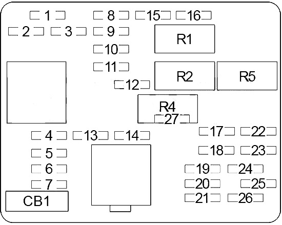 Passenger Compartment Fuse Box Diagram