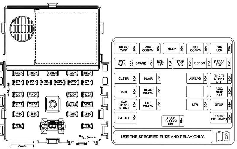 Chevrolet Spark (M300; 2009-2015) Fuse Diagram • FuseCheck.com | Chevrolet Spark Fuse Box Diagram |  | Fuse box