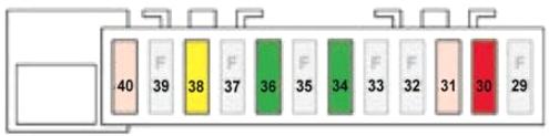 Схема внутреннего блока предохранителей №2