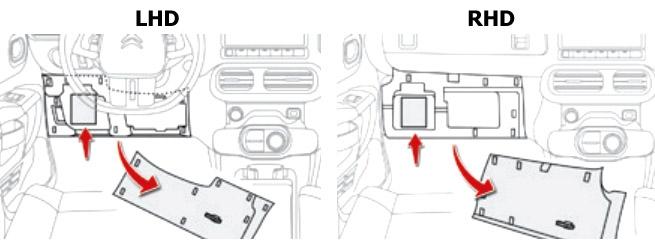 Расположение блока внутренних предохранителей №1