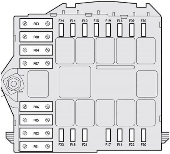 Схема блока предохранителей в моторном отсеке