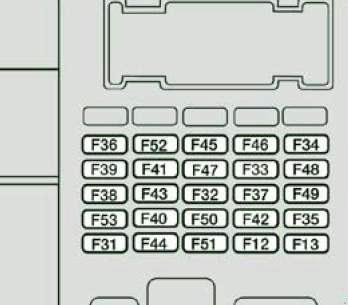 Схема блока предохранителей на приборной панели (версия 1)