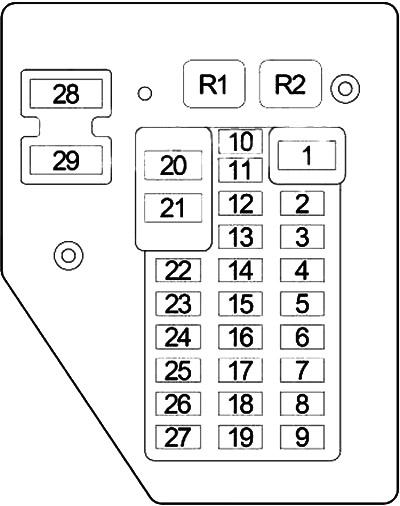 Dodge Dakota (2000-2004) Fuse Diagram • FuseCheck.com | 2002 Dodge Dakota Fuse Box Diagram |  | Fuse box