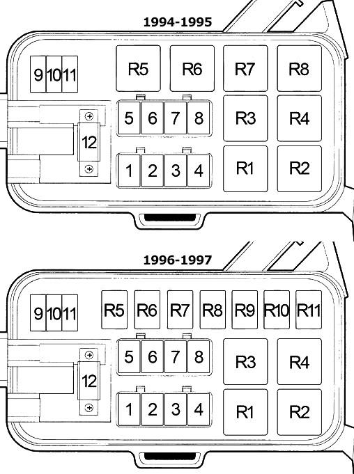 Dodge Ram 1500, 2500, 3500 (1994-2001) Fuse Diagram