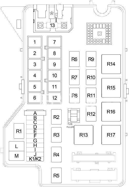 dodge ram 1500, 2500, 3500 (1994-2001) fuse diagram  fuse box