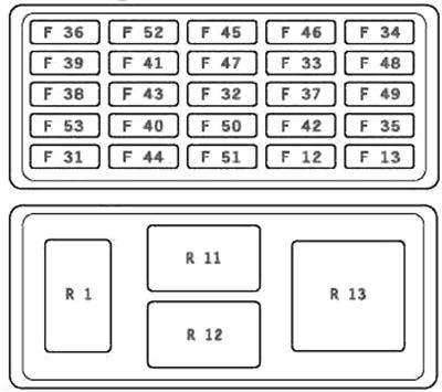 Предохранители и реле бортового компьютера