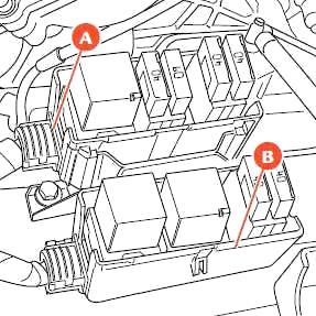 Предохранители и реле в моторном отсеке (Расположение)