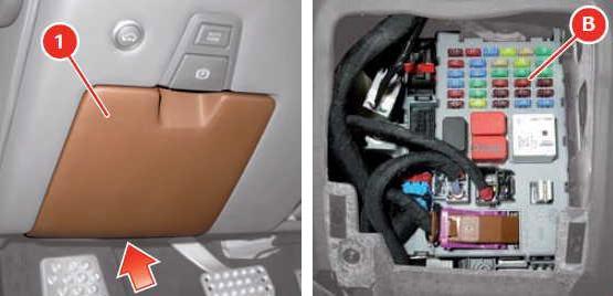 Предохранители и реле бортового компьютера (расположение)
