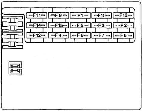 Схема панели предохранителей №1 панели приборов