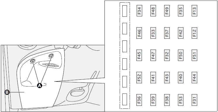 fiat punto (2005-2011) fuse diagram • fusecheck.com  fuse box