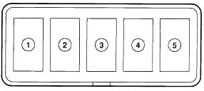 Блок-схема главного предохранителя