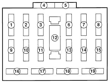 Панель предохранителей на схеме панели приборов