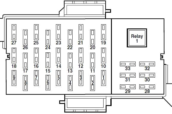 Схема блока предохранителей в салоне (2001-2002 гг.)
