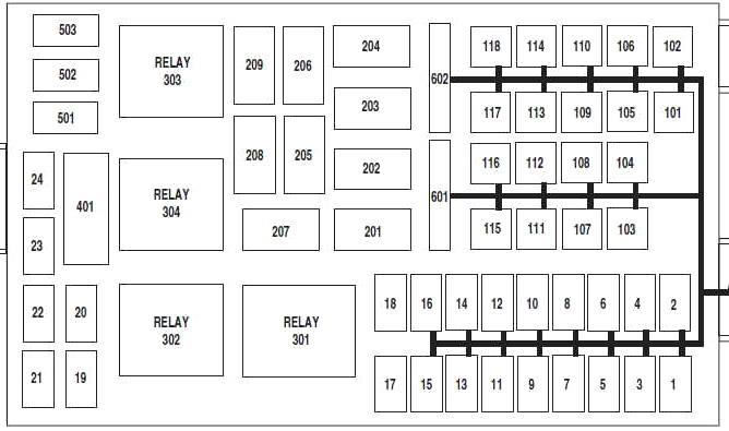 Ford Crown Victoria 2003 2012 Fuse Diagram Fusecheck Com