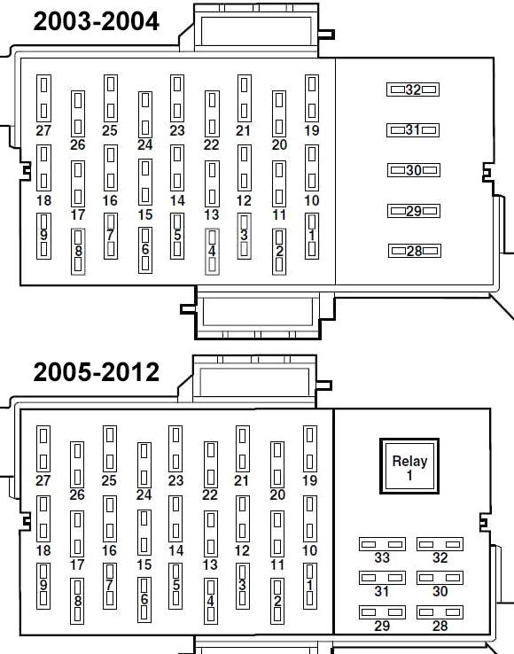 Ford Crown Victoria (2003-2012) Fuse Diagram • FuseCheck.comFuse box