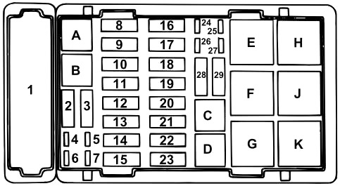 Ford E150, E250, E350, E450, E550 (1997-2008) Fuse Diagram