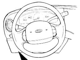 Ford E150, E250, E350, E450, E550 (1997-2008) Fuse DiagramFuse box